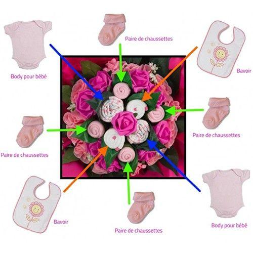 Livraison de fleurs bouquet naissance rose livraison for Livraison de fleurs demain